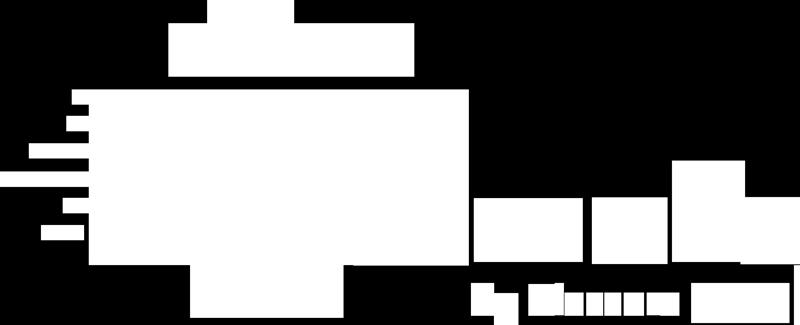 Edu Malls